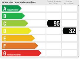 certificado energetico inmobiliarias